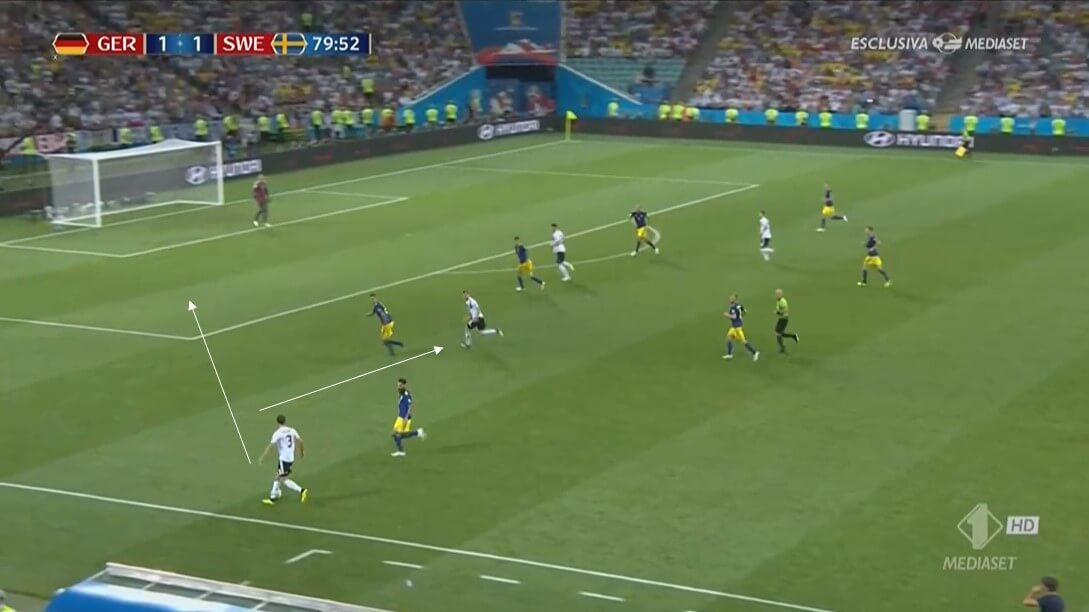 Why did Germany fail at the 2018 World Cup - tactical analysis tactics
