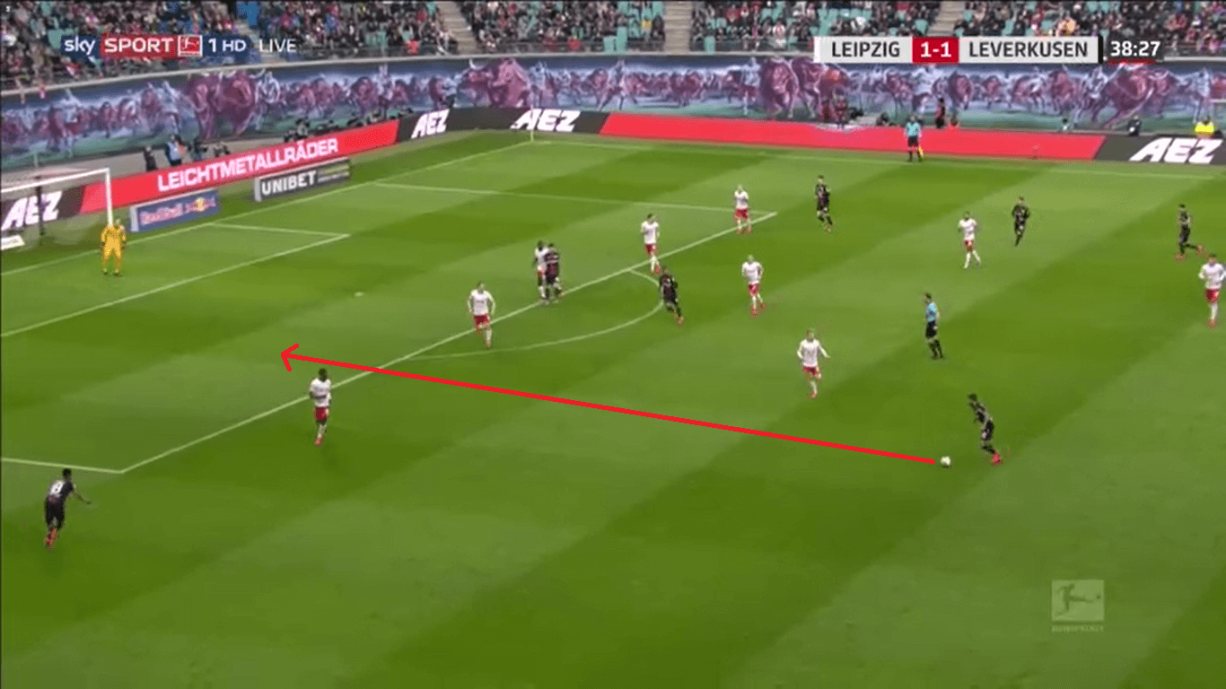 Bayer Leverkusen 2019/20: Their offensive structure - scout report tactical analysis tactics