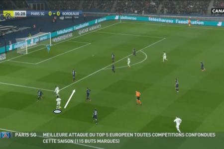 Samuel Kalu 2019/20 - scout report - tactical analysis tactics