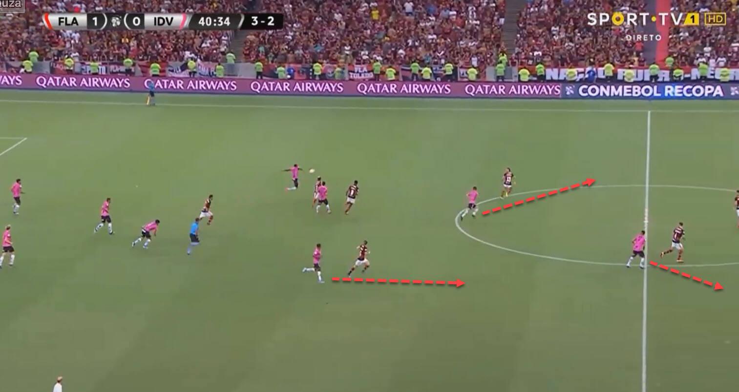 Miguel Angel Ramirez at Independiente del Valle 2019/20 - tactical analysis - tactics