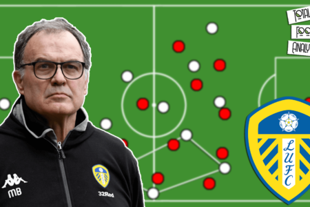Video: Marcelo Bielsa - His attacking tactics at Leeds United [movements & rotations] - tactical analysis tactics
