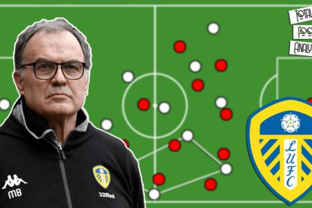 Video: Marcelo Bielsa - His attacking tactics at Leeds United [movements & rotations] - tactical analysis tactics