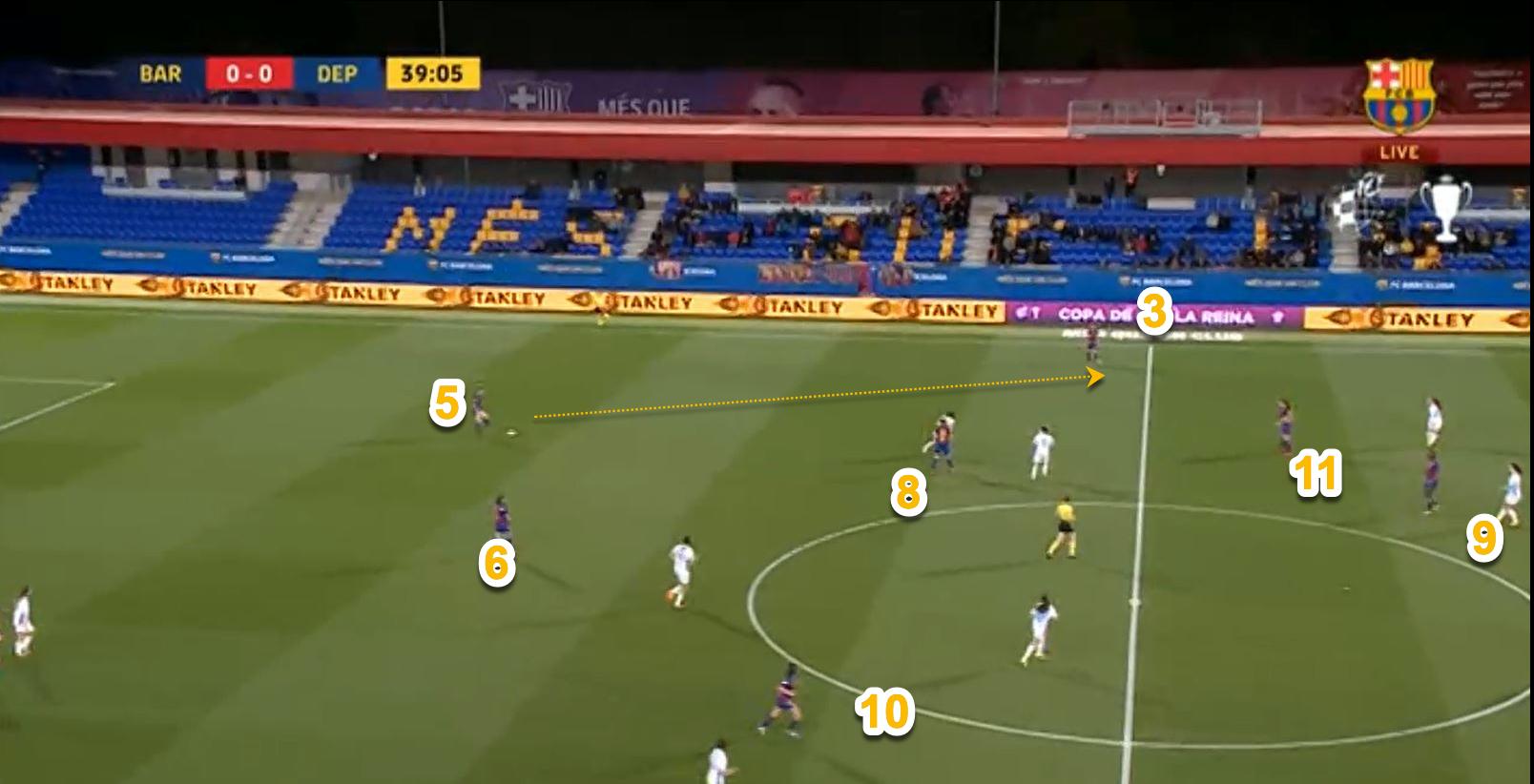 How FC Barcelona Femeni attack a compact defensive shape tactical analysis tactics