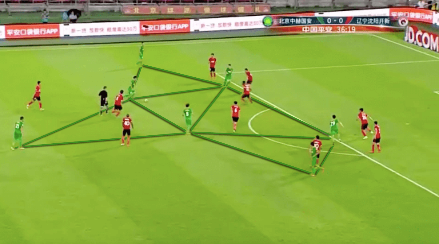 Roger Schmidt: How he could transform PSV Eindhoven - tactical analysis tactics