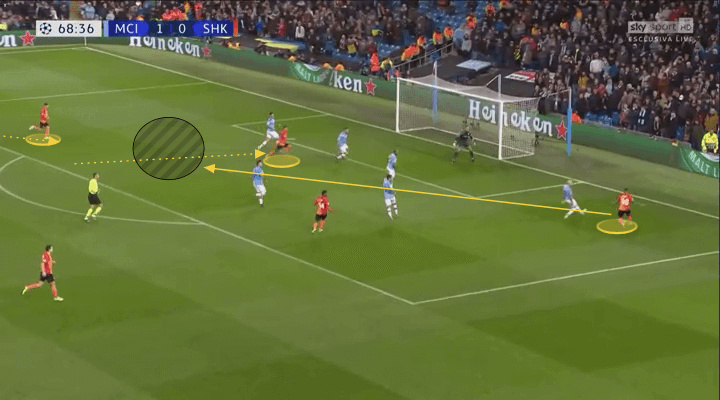 Shakhtar Donetsk: Team Analysis - scout report tactical analysis tactics
