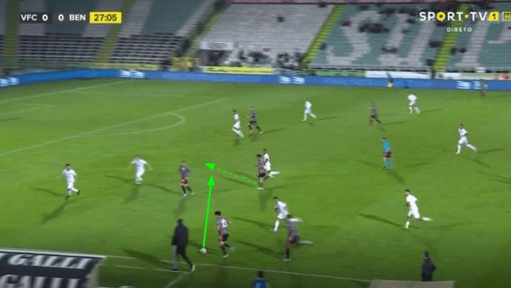 Jota 2019/20 - scout report - tactical analysis tactics