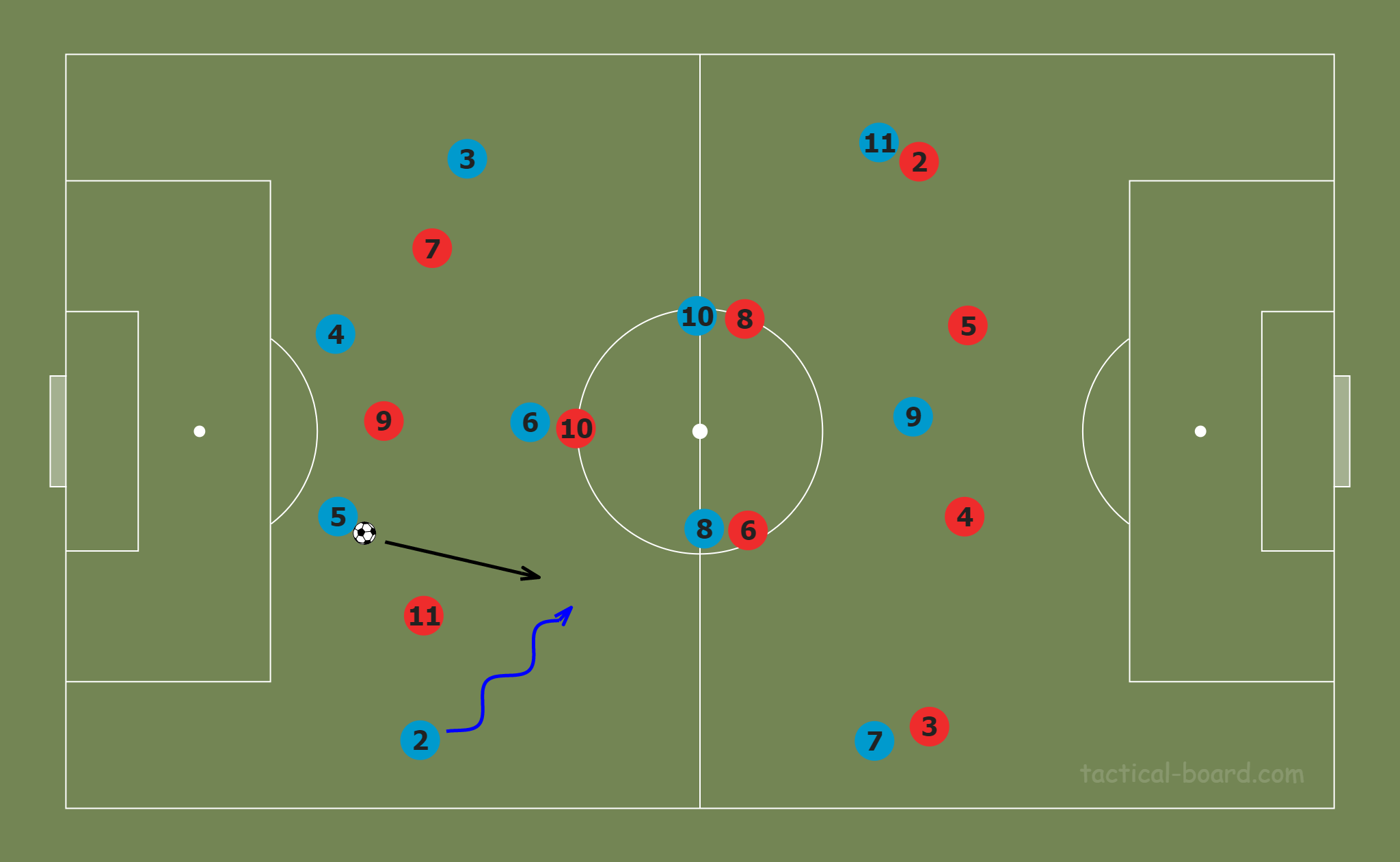 Tactical Theory: Inverted full-backs tactical analysis tactics