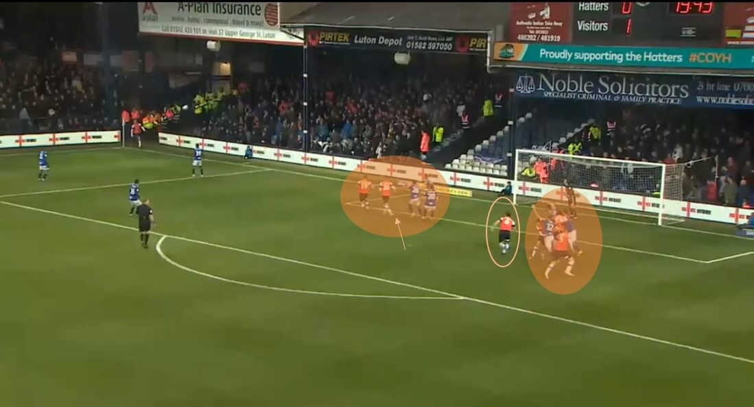 EFL Championship 2019/20: Luton Town - set-piece analysis tactical analysis tactics