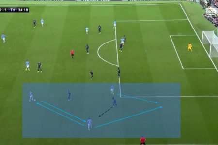 Tactical Theory: Inverted full-backs - tactical analysis tactics