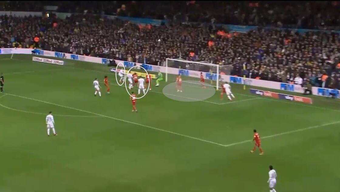 EFL Championship 2019/20: Leeds United - set piece analysis - tactical analysis tactics