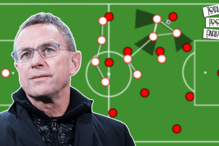 Video: Ralf Rangnick's philosophy and tactics explained - tactical analysis tactics