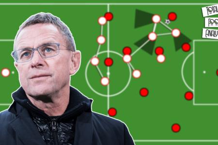 Video: Ralf Rangnick's philosophy and tactics explained - tactical analysis tactics