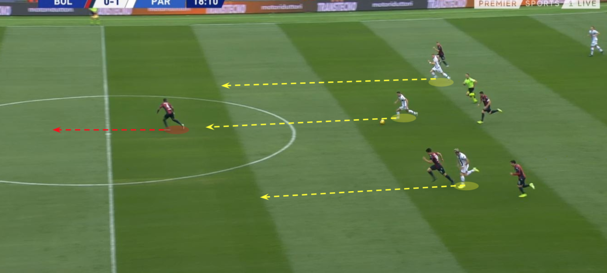 Roberto D'Aversa at Parma 2019/20 - tactical analysis tactics