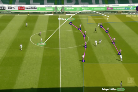 2. Bundesliga 2019/20: Greuther Fürth vs Hamburger SV - tactical analysis tactics
