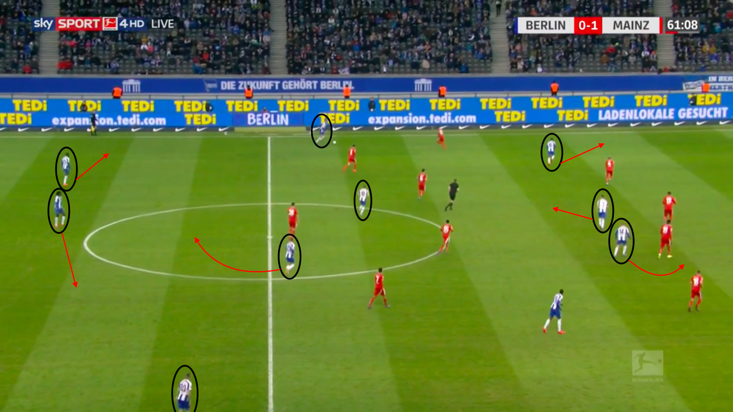 Hertha BSC under new boss Labbadia: A comparison tactical analysis tactics