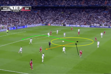UEFA Champions League 2013/14 - Real Madrid vs. Bayern Munich - tactical analysis - tactics