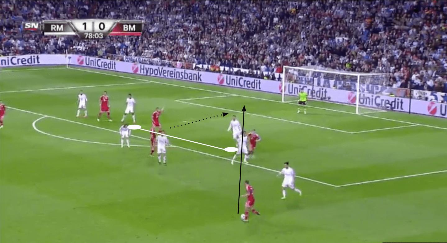 UEFA Champions League 2013/14 - Real Madrid vs. Bayern Munich - tactical analysis - tactics
