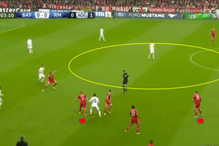 UEFA Champions League 2013/14 - Bayern Munich vs Real Madrid - tactical analysis tactics