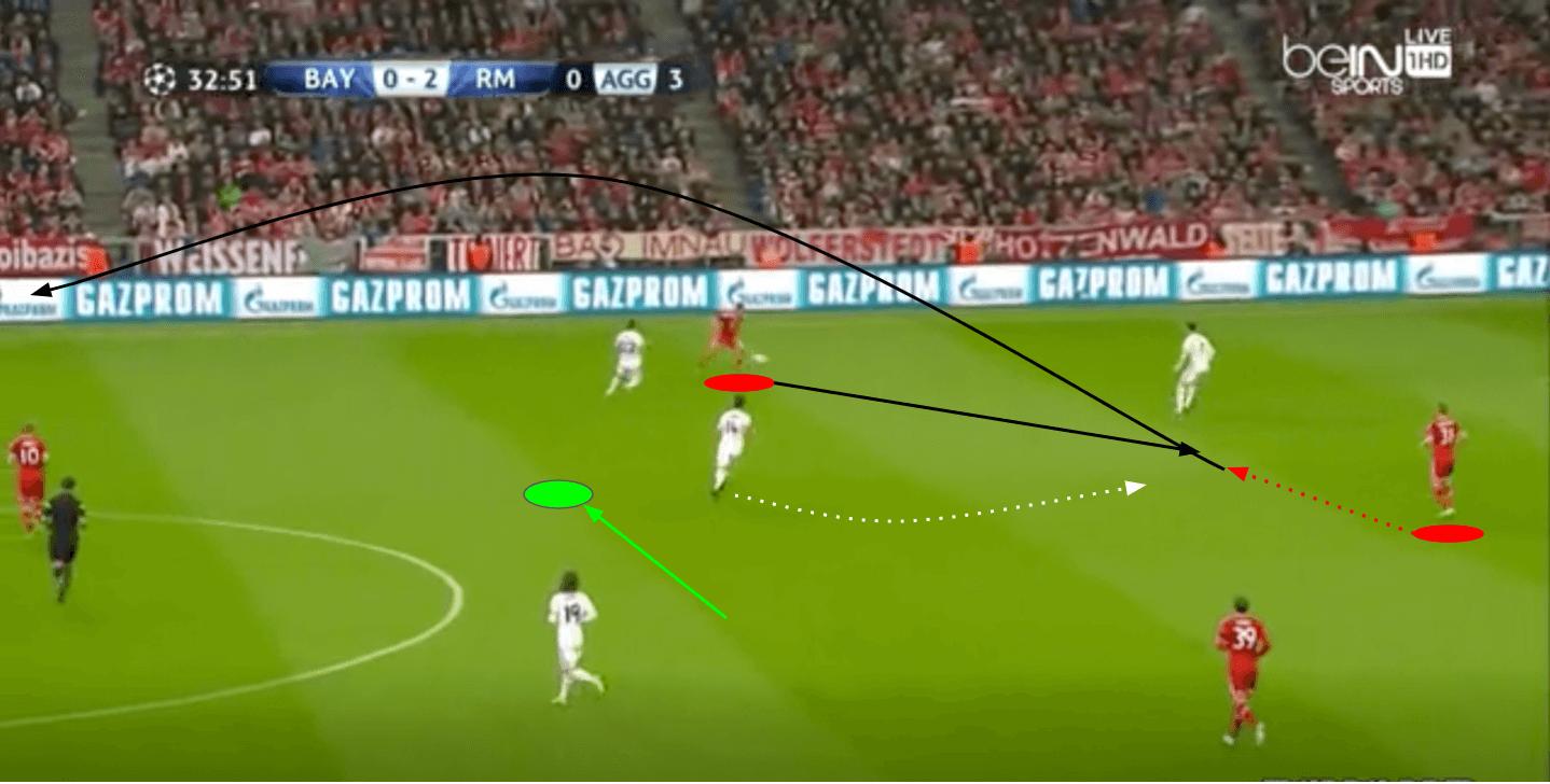 UEFA Champions League 2013/14 - Bayern Munich vs Real Madrid - tactical analysis tactics