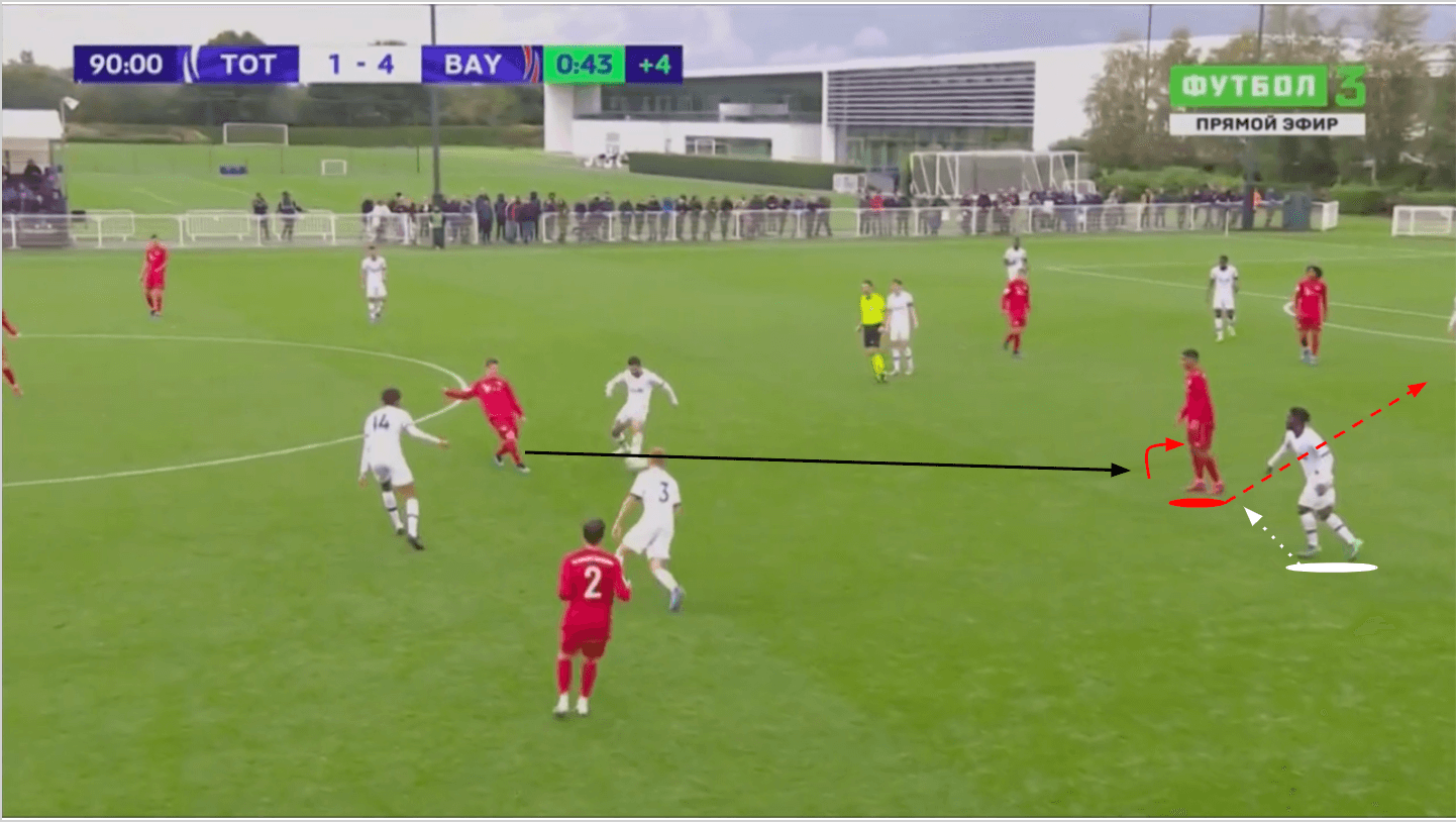 Malik Tillman 2019/20 - scout report-tactical analysis tactics