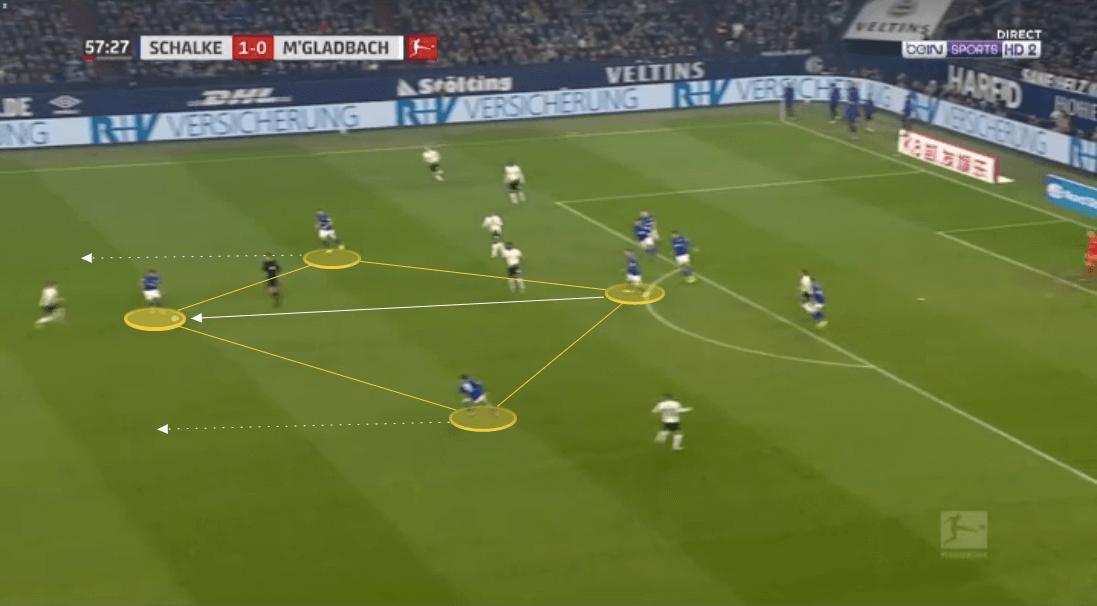 Bundesliga 2019/20: The Bundesliga Preview Part 3 - tactical analysis tactics