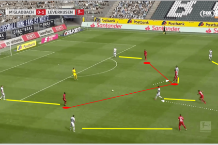 Bundesliga 2019/20 - Borussia Monchengladbach vs Bayer Leverkusen - tactical analysis tactics