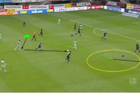 Bundesliga 2019/20: Paderborn vs Hoffenheim - tactical analysis tactics