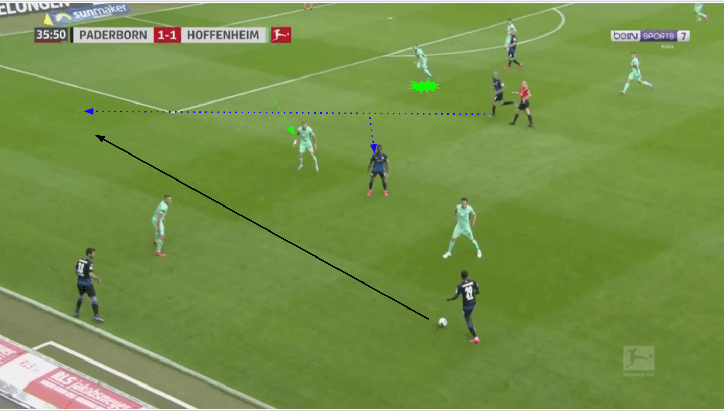 Bundesliga 2019/20: Paderborn vs Hoffenheim - tactical analysis tactics