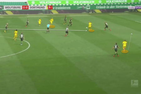 Bundesliga 2019/20 : Wolfsburg vs Borussia Dortmund - tactical analysis tactics