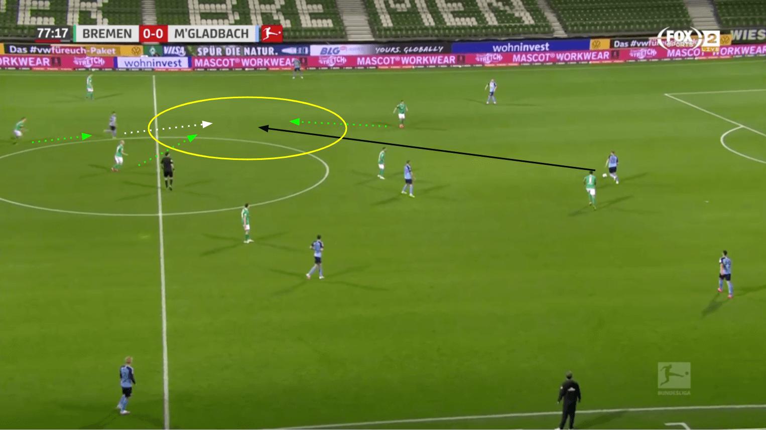 Bundesliga 2019/20: Werder Bremen vs Borussia Monchengladbach - tactical analysis tactics