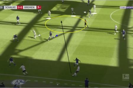 Bundesliga 2019/20: Werder Bremen vs Schalke 04 - tactical analysis tactics