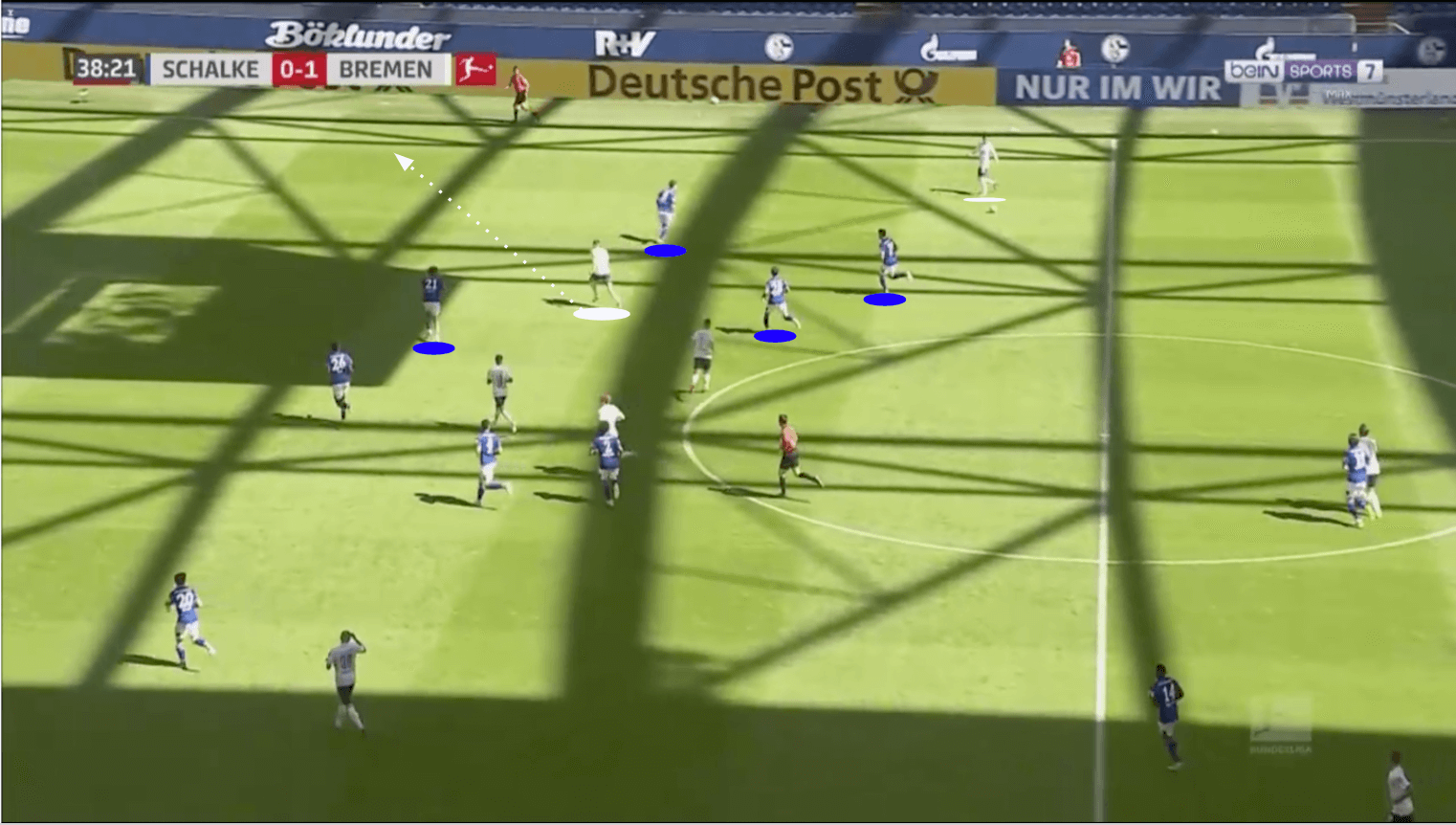 Bundesliga 2019/20: Werder Bremen vs Schalke 04 - tactical analysis tactics
