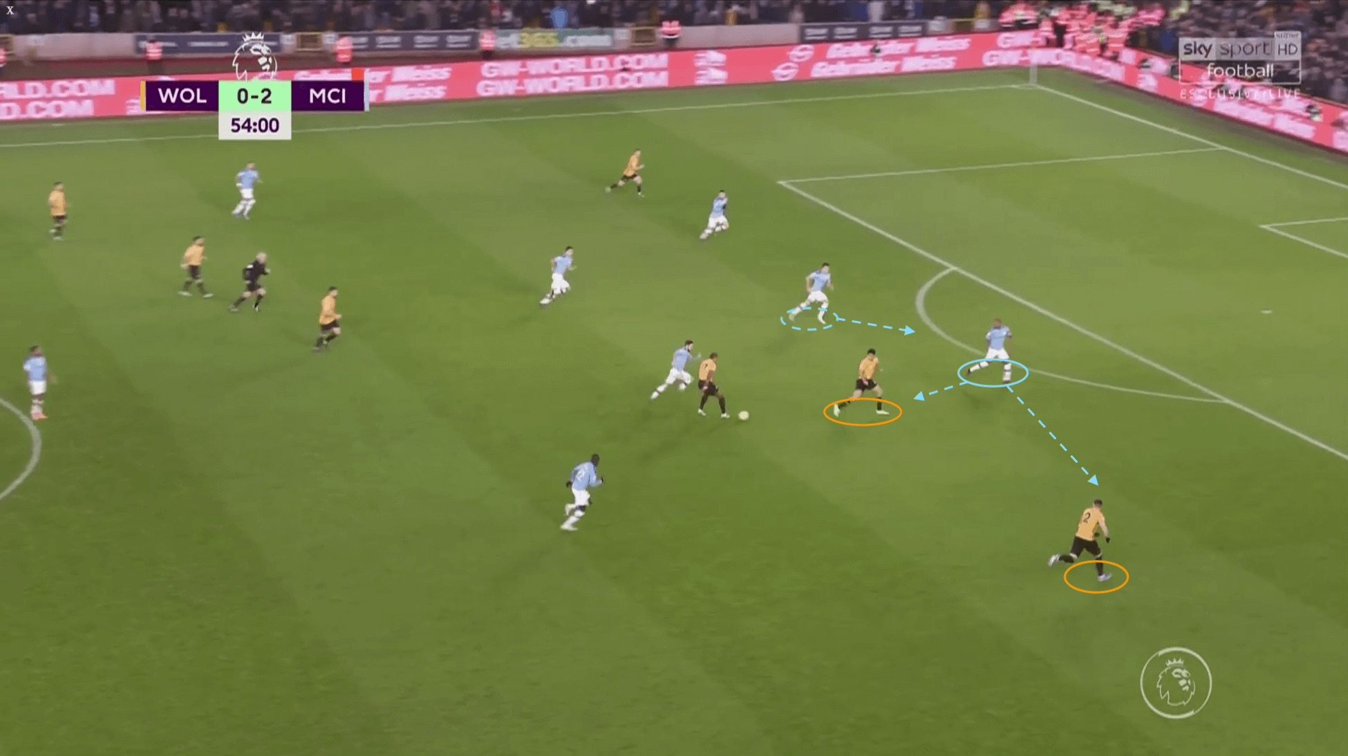 Man City 2019/20: Are long shots the Sky Blue's Achilles heel? - scout report tactical analysis tactics