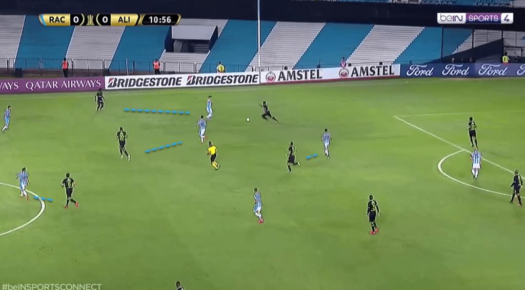 Sebastián Beccacece at Racing Club 2019/20 - tactical analysis tactics