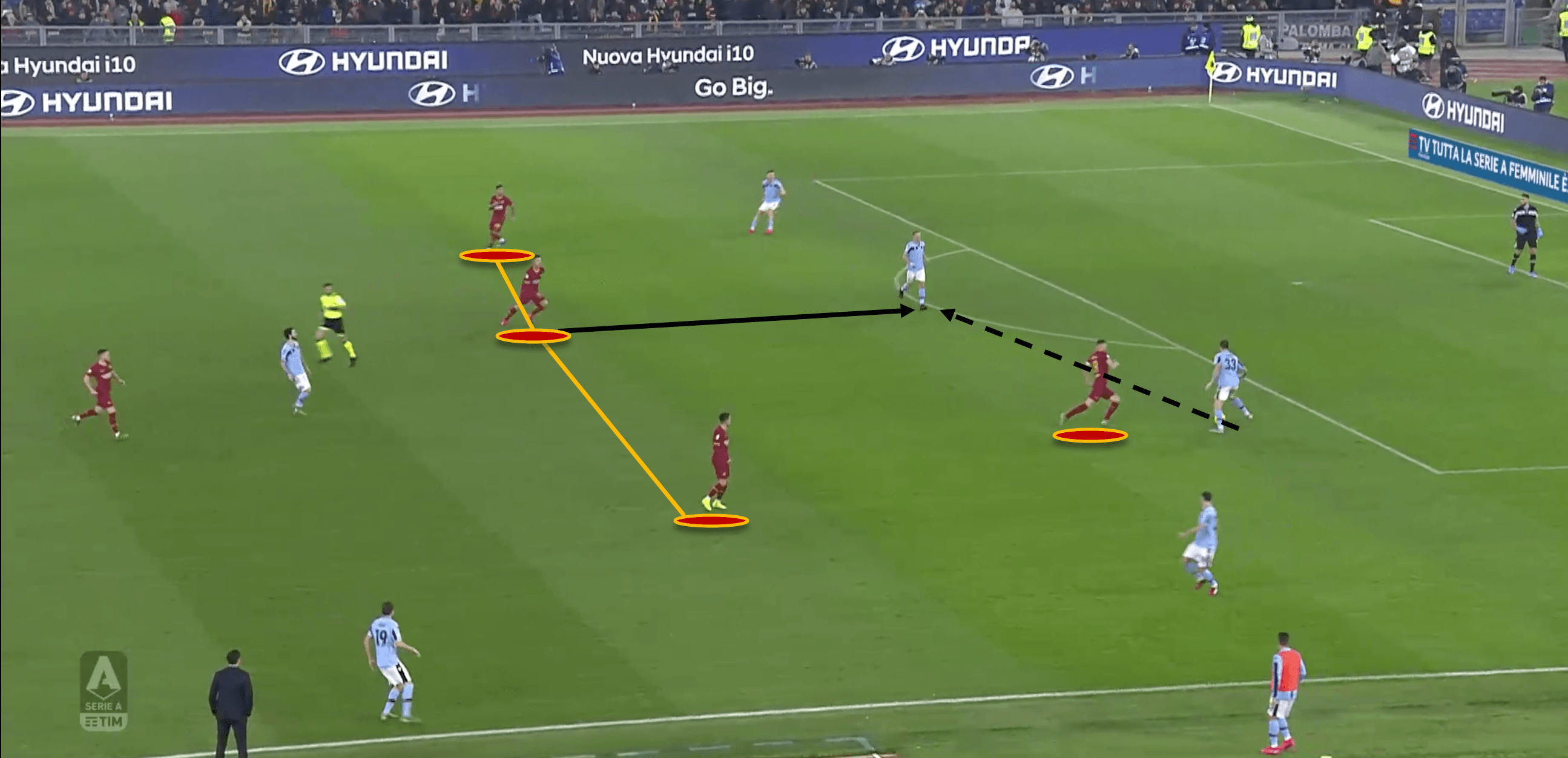 Paulo Fonseca at Roma 2019/20 - tactical analysis tactics