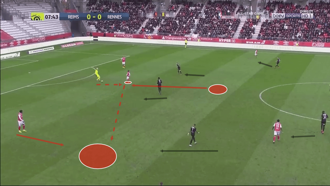 Moreto Cassamá 2019/20 - scout report - tactical analysis tactics