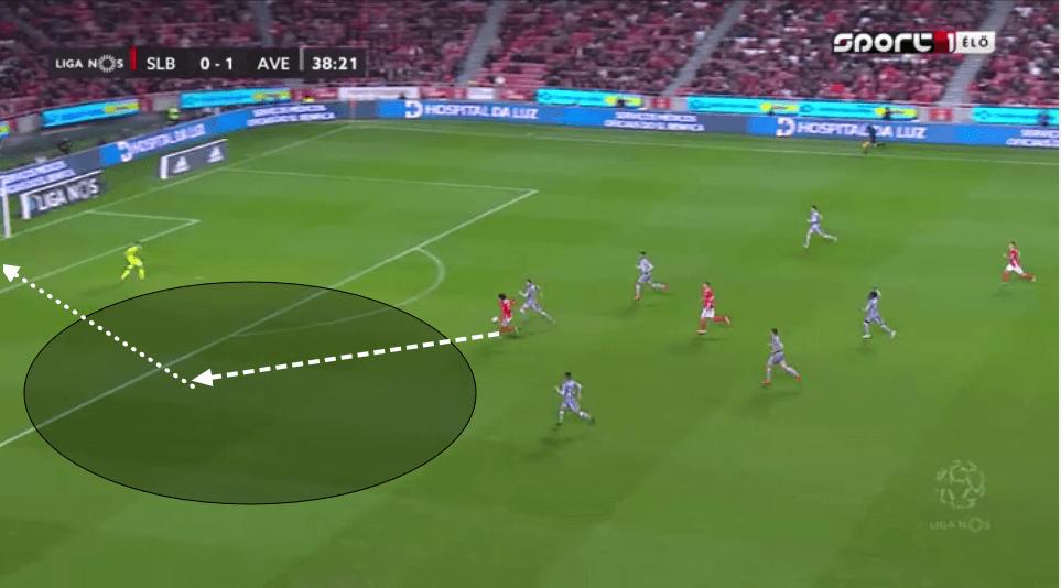 Jota 2019/20 - scout report -tactical analysis tactics