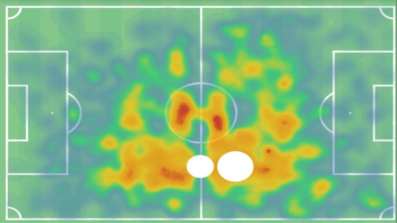 Allan Campbell 2019/20 - scout report tactical analysis tactics