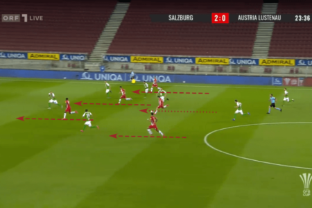 OFB Cup 2019/20: RB Salzburg vs Austria Lustenau - tactical analysis tactics