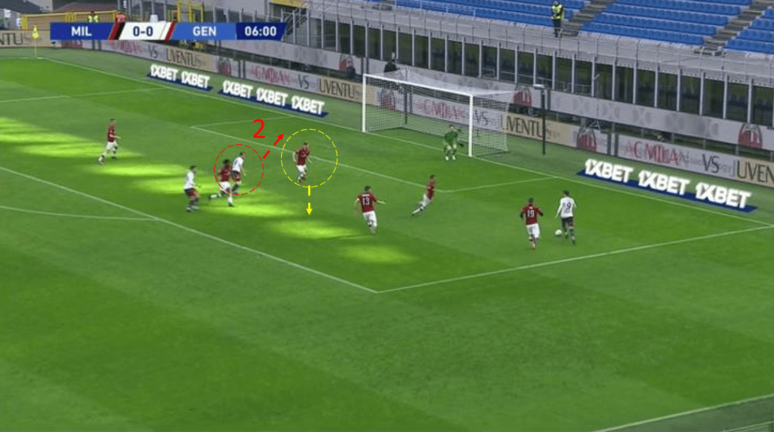 Rodrigo Palacio and Goran Pandev, the over 36-year-old Serie A difference makers tactics