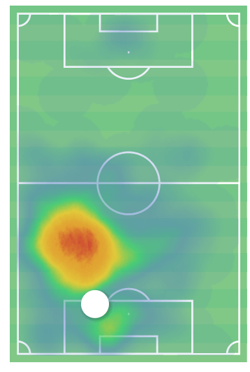 Abdoulaye Seck: Why is he not a regular starter for Antwerp? - data analysis statistics