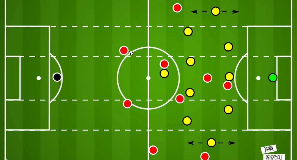 Bundesliga 2019 20 Borussia Dortmund Vs Bayern Munich Tactical Preview