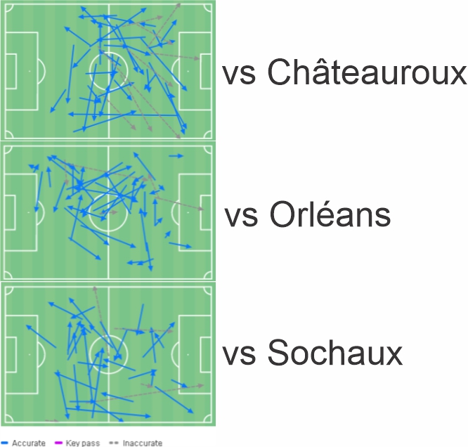 Cheick Doucoure 2019/20 - scout report tactical analysis tactics