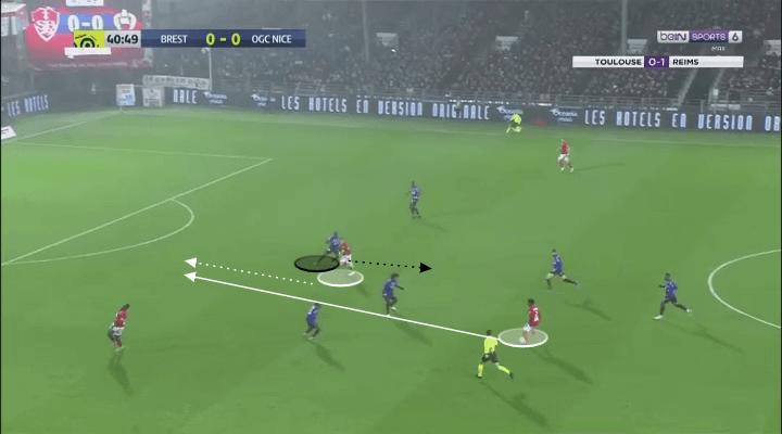 Marlang Sarr 2019/20 - scout report - tactical analysis tactics