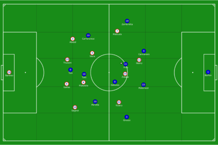 FIFA World Cup 2006: Italy vs France - tactical analysis tactics