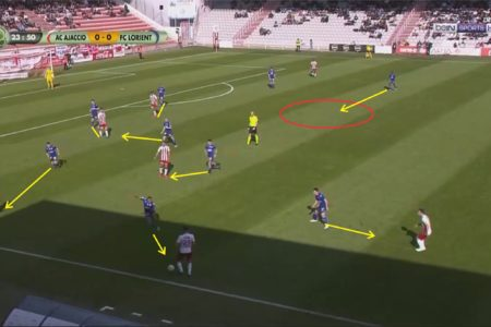 Christophe Pelissier at Lorient 2019/20 - tactical analysis tactics