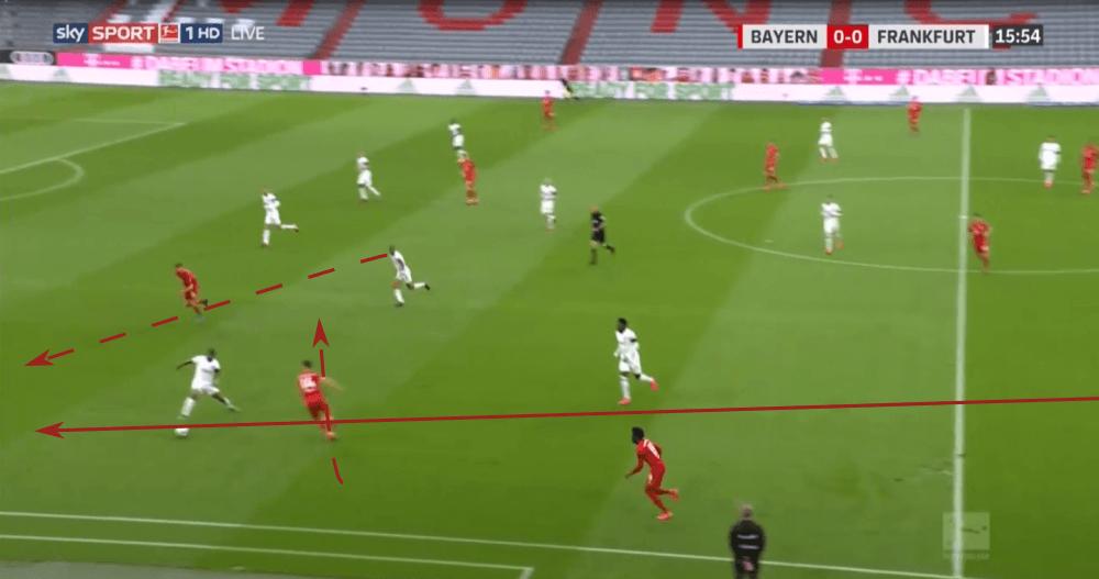 Bundesliga 2019/20: Borussia Dortmund vs Bayern Munich - tactical analysis tactics