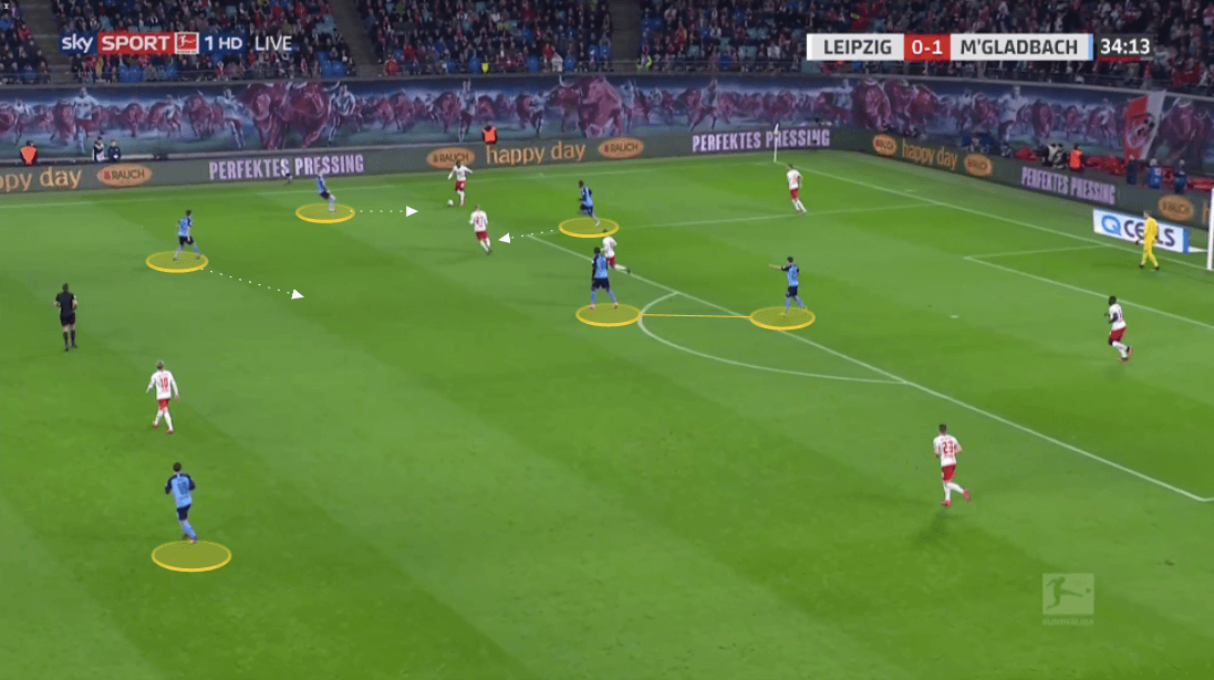 Bundesliga 2019/20: The Bundesliga Preview Part 1 - tactical analysis tactics