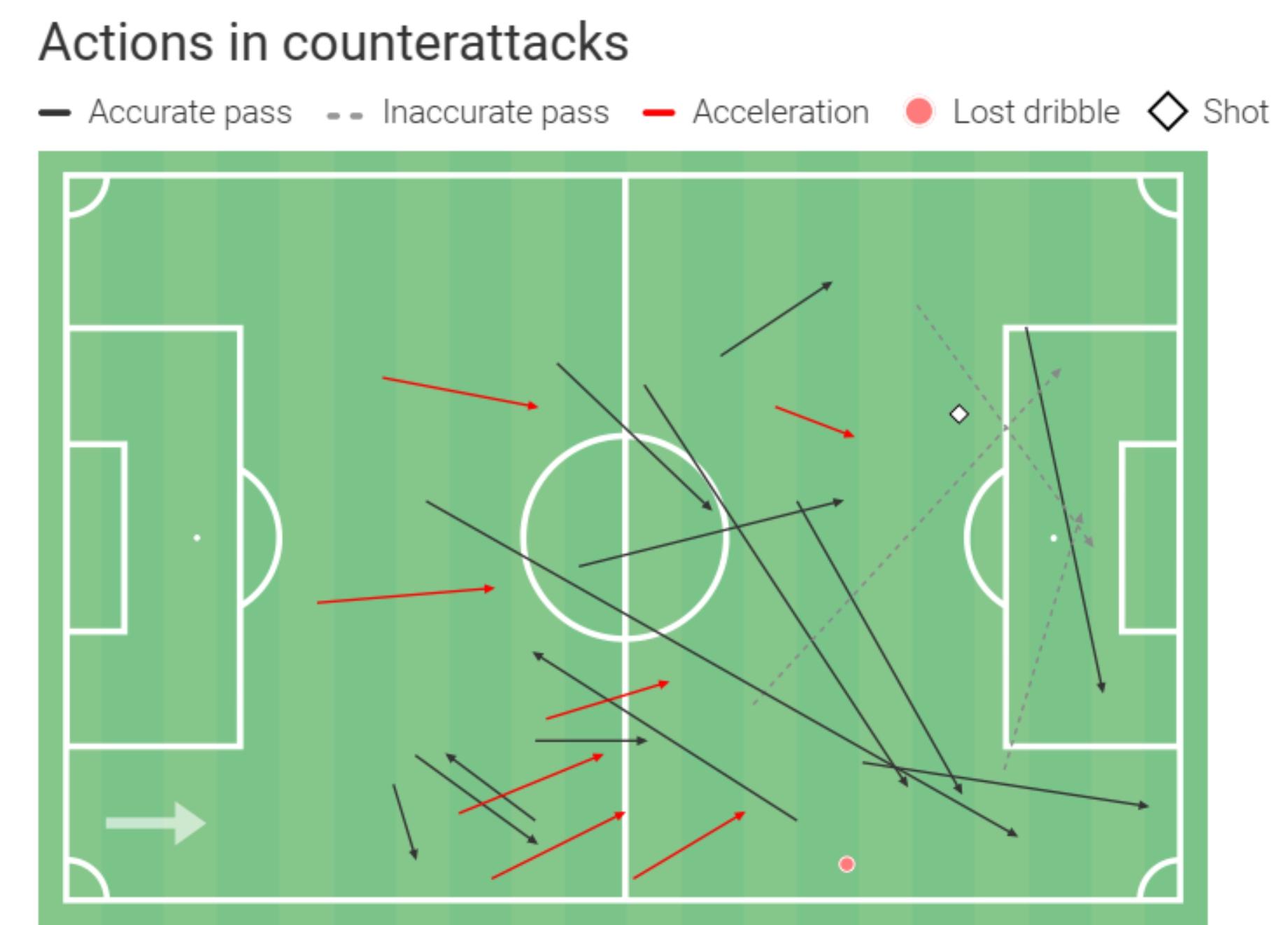 Jessy Deminguet: Caen's versatile playmaker scout report tactical analysis tactics