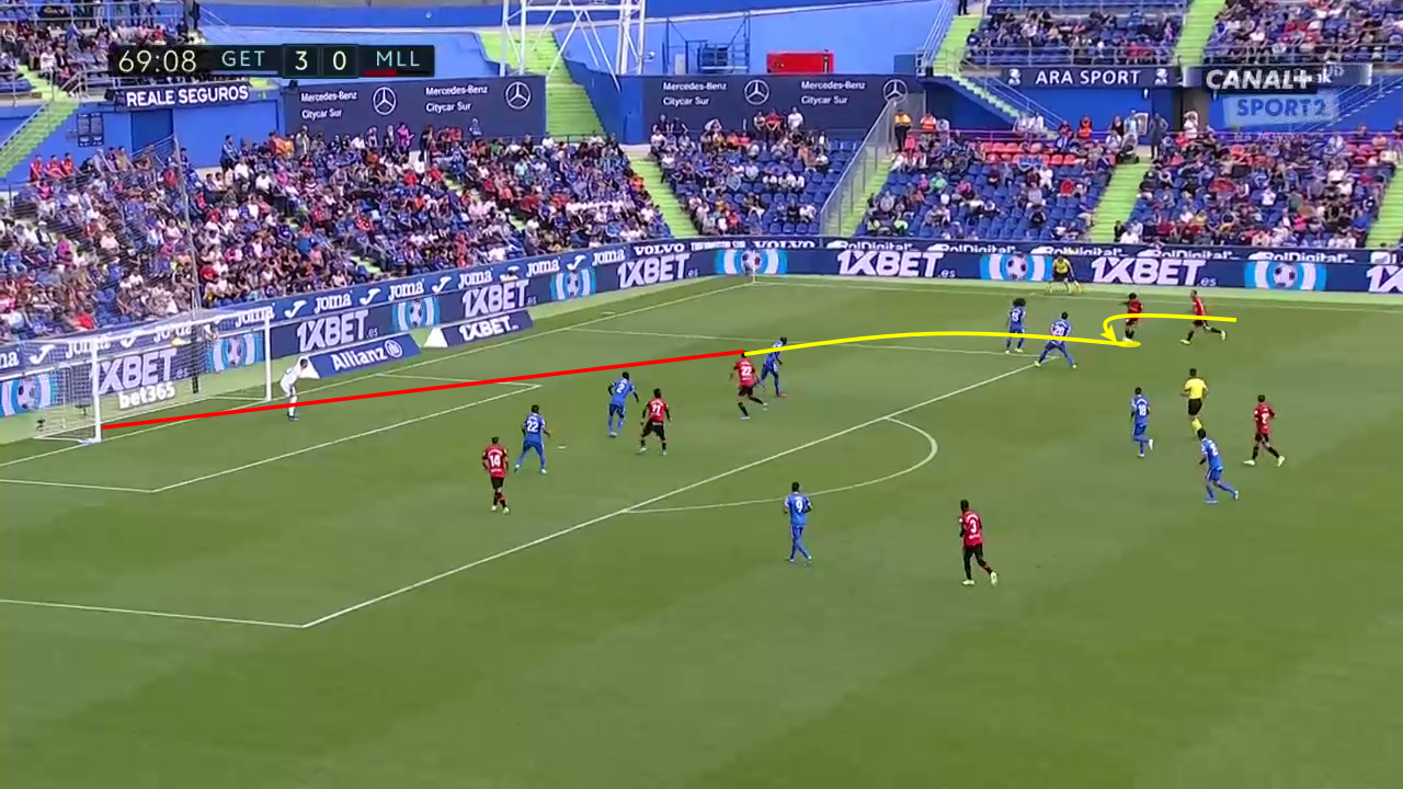 Takefusa Kubo Is he ready for Real Madrid in 2020/21? scout report tactical analysis tactics